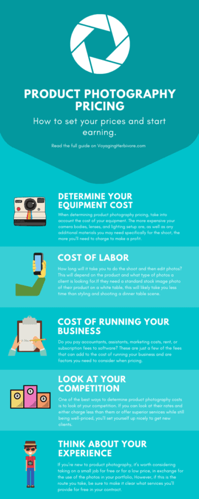 Product-photography-pricing-infographic-410x1024
